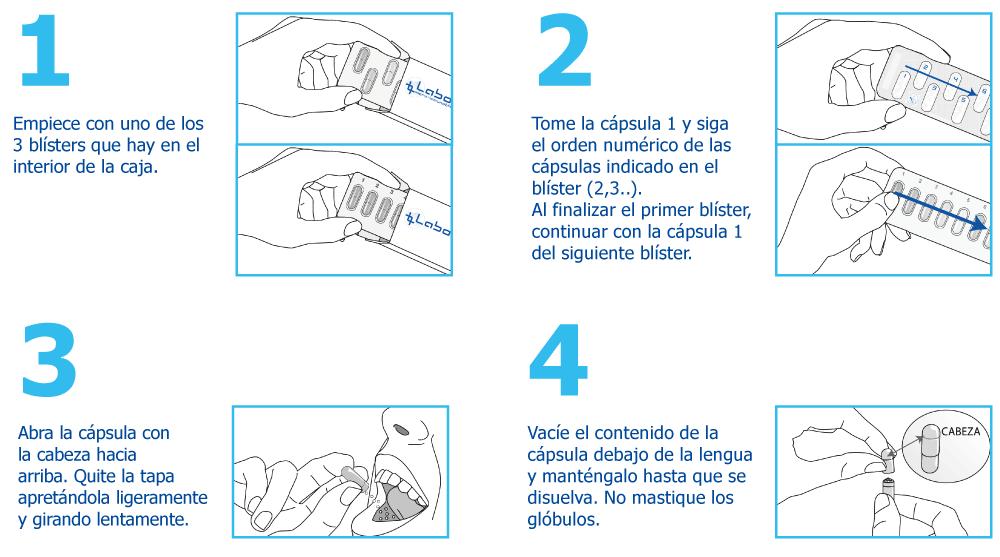 Cómo tomar los medicamentos de microinmunoterapia
